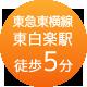 東急東横線東白楽駅 徒歩5分