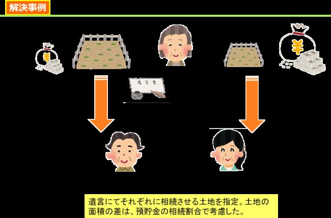 kaiketujirei1