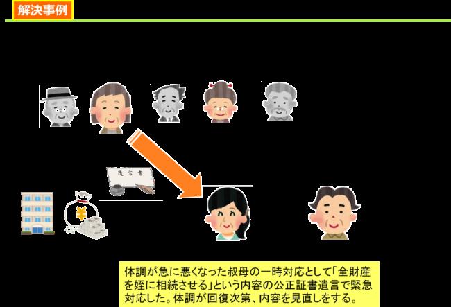 kaiketujirei2