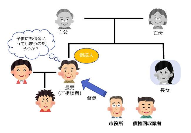 kaiketujirei_3521