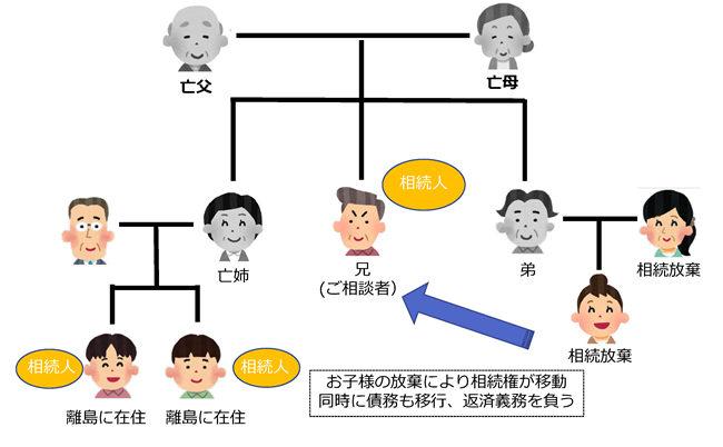 kaiketujirei_3525