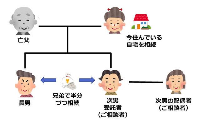 kaiketujirei_3528